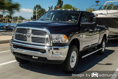Insurance rates Dodge Ram 3500 in Omaha