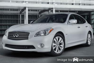 Insurance quote for Infiniti M37 in Omaha
