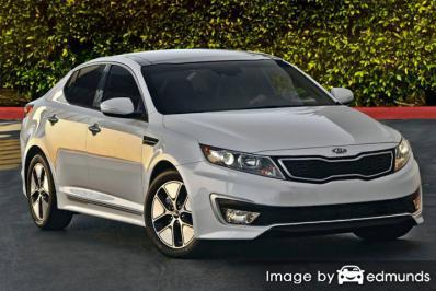 Insurance rates Kia Optima Hybrid in Omaha