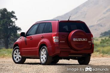 Insurance rates Suzuki Grand Vitara in Omaha